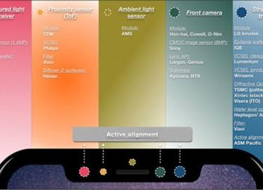 Hé lộ cách hoạt động của Face ID trên iPhone 8