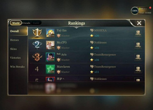 Honkai Impact 3 Game ARPG toàn gái nóng bỏng cán mốc 35 triệu lượt