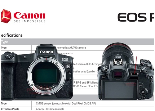 Canon Rumors - Tin tức giải trí