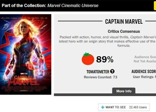Đã có điểm số đầu tiên của 'Captain Marvel' trên Rotten Tomatoes